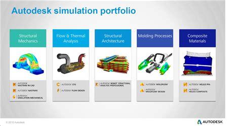 dresser rand 37 coats wellsville ny 100 autodesk simulation moldflow advanced solutions
