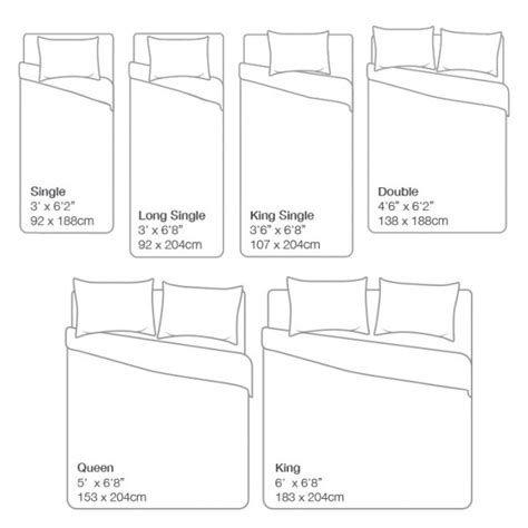 14637 standard bed sizes pre cut what size quilt does it make