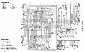 Vw Passat Wiring Diagram