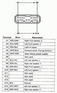 Wiring Diagram Honda Civic 1997
