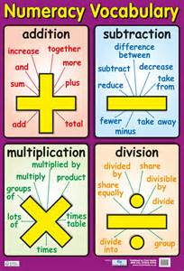 Math Addition and Subtraction Multiplication Division Words