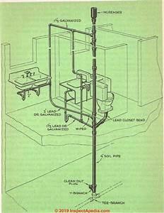 Plumbing System Layout Plan