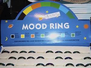 O Ring Conversion Chart Color Mood Ring Chart