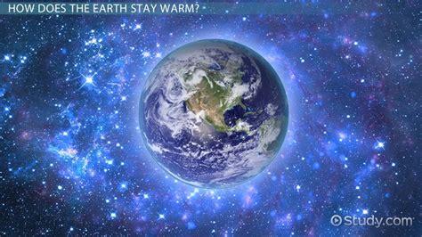 global warming definition lesson  kids
