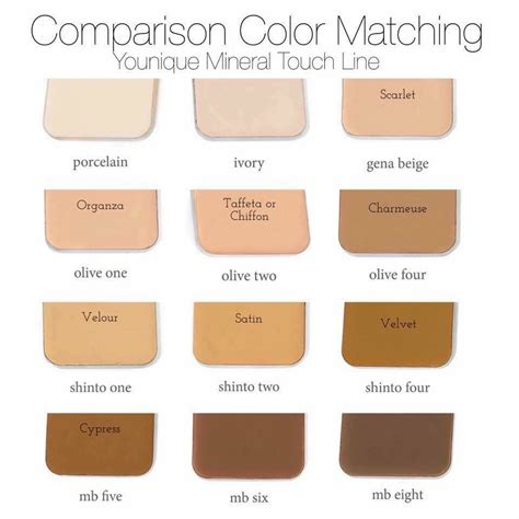 foundation colors foundation matching between younique and limelight www