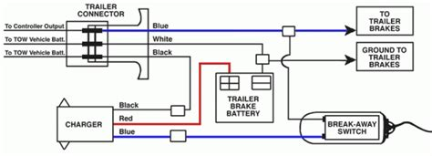 trailer breakaway wiring diagram 32 wiring diagram