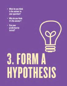 Scientific Method Hypothesis