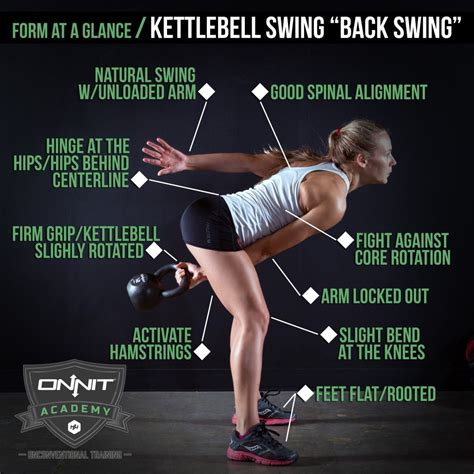 kettlebell swing exercise onnit swings form proper squat russian hip exercises tips hinge kettlebells crossfit hand fitness training workout kettle