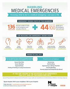 Status Flow Chart Handling Medical Emergencies When To Call 911