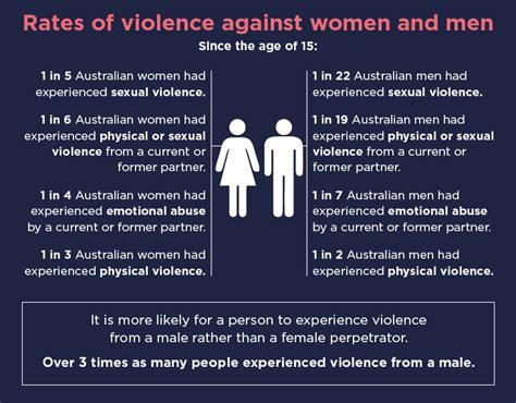 family violence domestic violence victoria