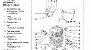 2000 Vw Jetta Cooling System Diagram