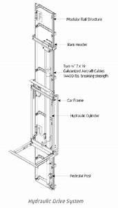 How Do Residential Elevators Work