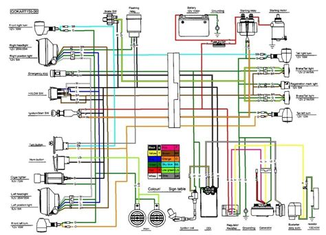 Yerf Gy6 Wiring Harnes Diagram by 150cc Gy6 Wiring Diagram Wiring Diagram And Schematic