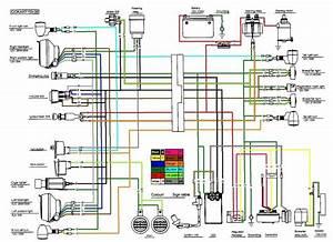 150cc Gy6 Wiring Diagram