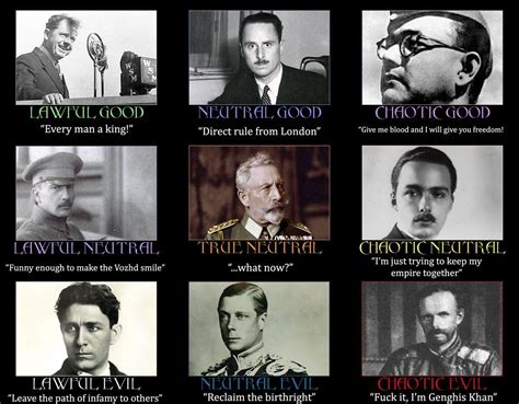 Kaiserreich Memes - the original kaiserreich alignment chart that started it all alignment charts know your meme