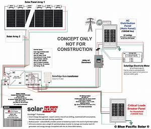 Solaredge Storedge 14 4 Kw Kit 300w Solarworld Solar