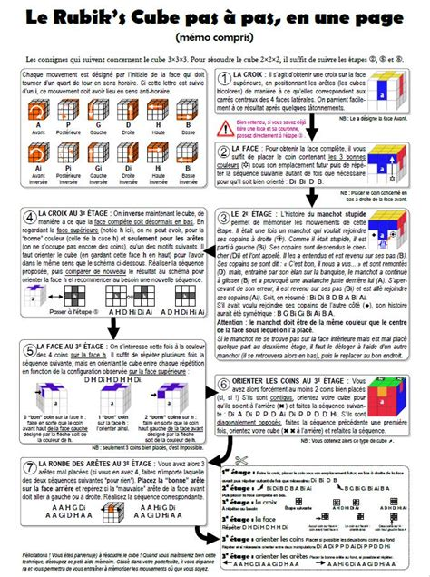 site de recette cuisine jouer en ligne avec le rubik 39 s cube méthode de résolution
