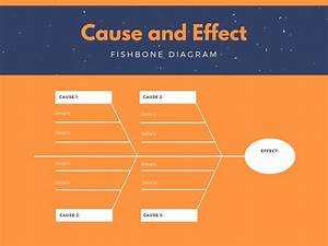 Free Online Fishbone Diagram Maker  Design A Custom