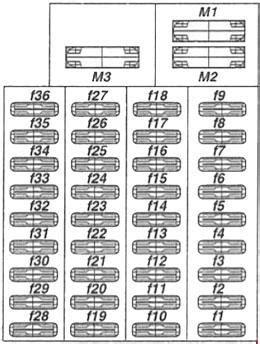 '97-'03 Mercedes Vito (W638) Fuse Box Diagram
