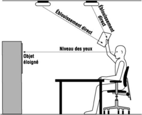guide d ergonomie travail de bureau ergonomie bureau ordinateur guide d 39 ergonomie pour le