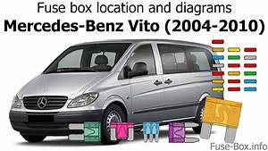 Fuse Box Location And Diagrams  Mercedes-benz Vito  2004-2010