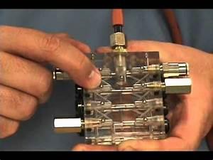 Ad Auto Distribution : flo lube tip how a single block progressive metering valve operates youtube ~ Maxctalentgroup.com Avis de Voitures