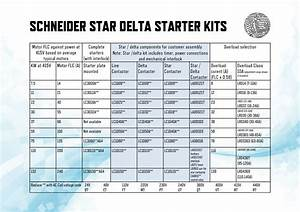 Square D Motor Starter Heater Sizing Chart