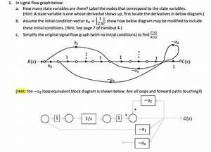 Solved  1  In Signal Flow Graph Below  How Many State Vari
