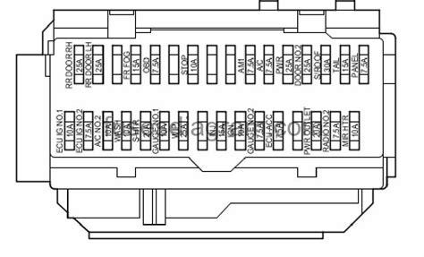 2008 Toyotum Solara Fuse Box Diagram by 2005 Camry Fuse Diagram Wiring Diagram
