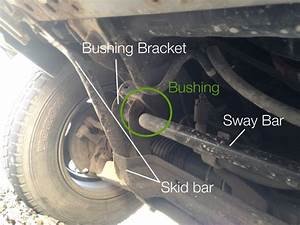 How To Replace The Front Sway Bar Bushings On A 1999 Nissan Pathfinder R50  U2013 Machiine