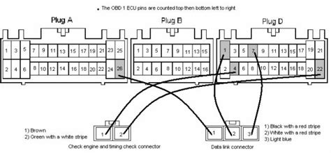 Wiring Harness Diagram Fuse Box