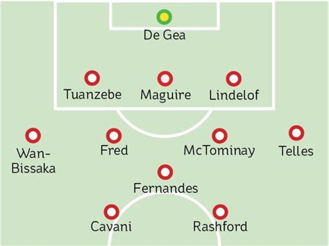 Man Utd team news vs Chelsea: The expected 3-4-1-2 line-up ...