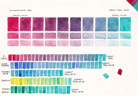 watercolour mixing charts jane blundell artist she