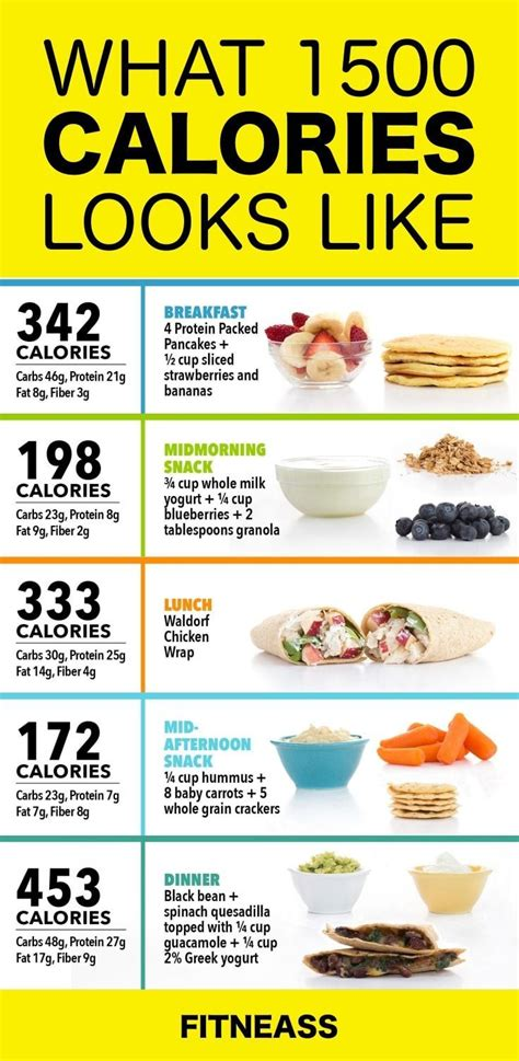 1500 calorie diet plan sle nutrition info healthy