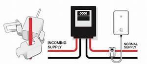Suivre Sa Consommation Electrique En Temps Reel : domotique partie 6 suivre sa consommation d ~ Dailycaller-alerts.com Idées de Décoration