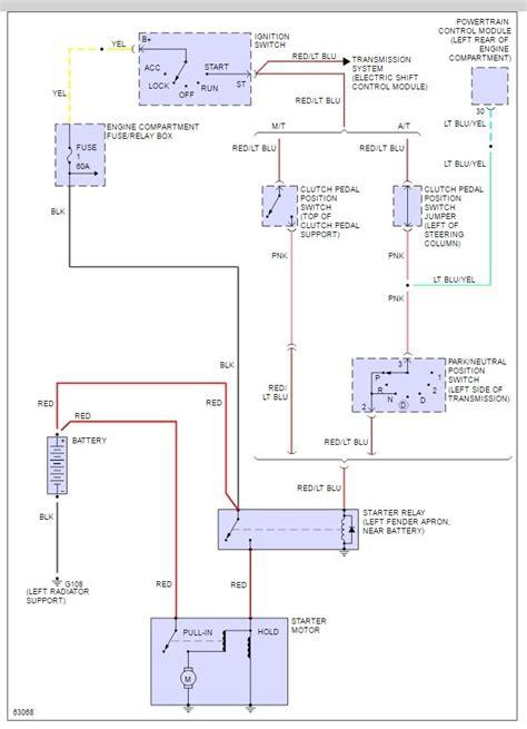 1994 mazda b3000 starter solenoid wiring diagram need