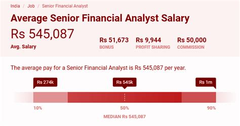 career  financial planning education  jobs salary