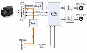 Tl4k1161 Dual Link 3g Sdi Transmitter For Sony Fcb Er8300