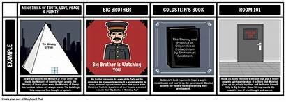 1984 Symbols Themes Examples Motifs Orwell George