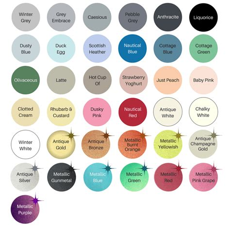furniture paint colors choosing the shabby chic paint colours