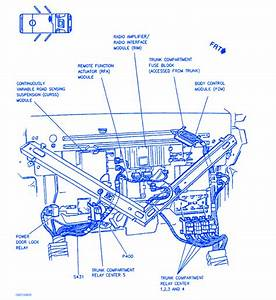 Cadillac Sts 1997 Trunk Compartment Electrical Circuit