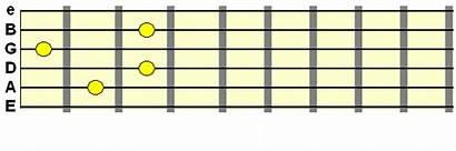 Diminished Minor Chord Guitar Chords String Dim7