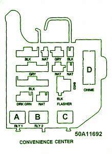 1995 Tahoe Fuse Box Diagram by Proa Fuse Box Chevy Truck V8 Convenience Center 1995 Diagram