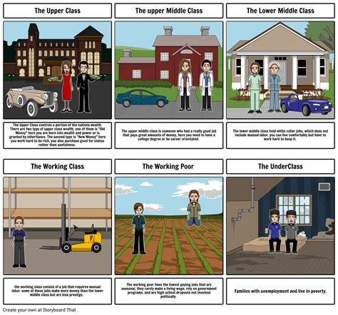 social classes storyboard  adamarialvarez