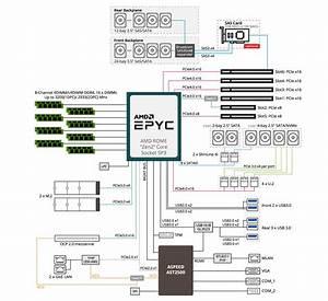 Diagram Blackberry Z30 Diagram Full Version Hd Quality Z30 Diagram Diagramimess Hotelbarancio It
