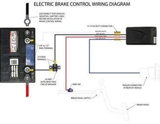 Curt Universal Wiring Kit For Trailer Brake Controllers