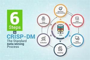 Six Steps In Crisp