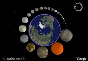 Moons' Size Compared to Earth - YouTube