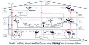 Gurgling Sink by Toilet Vent Diagram Toilet Air Vent Elsavadorla