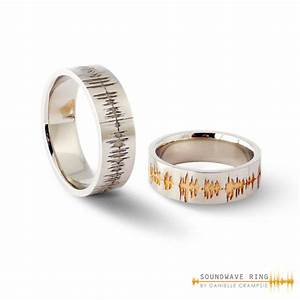 Create a wedding ring create a wedding ring mindyourbiz for Build a wedding ring